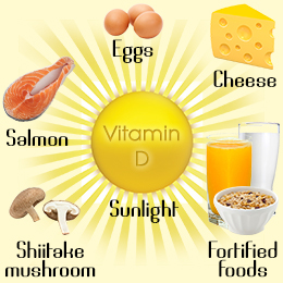 Vitamin D Rich Foods List Vegetarian